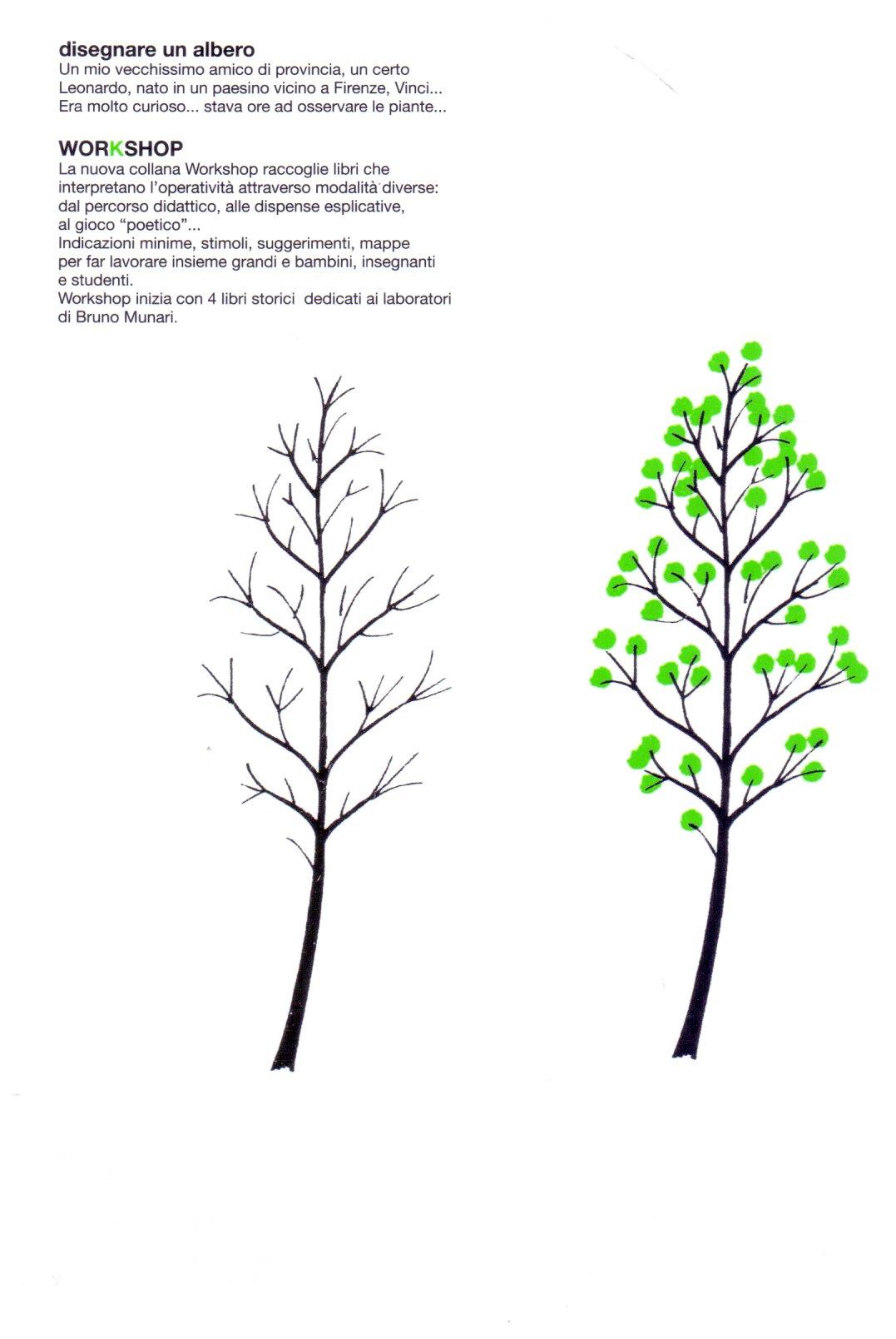 Disegnare un albero.